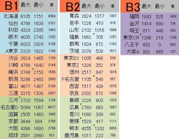 1227観客最大最小1.jpg