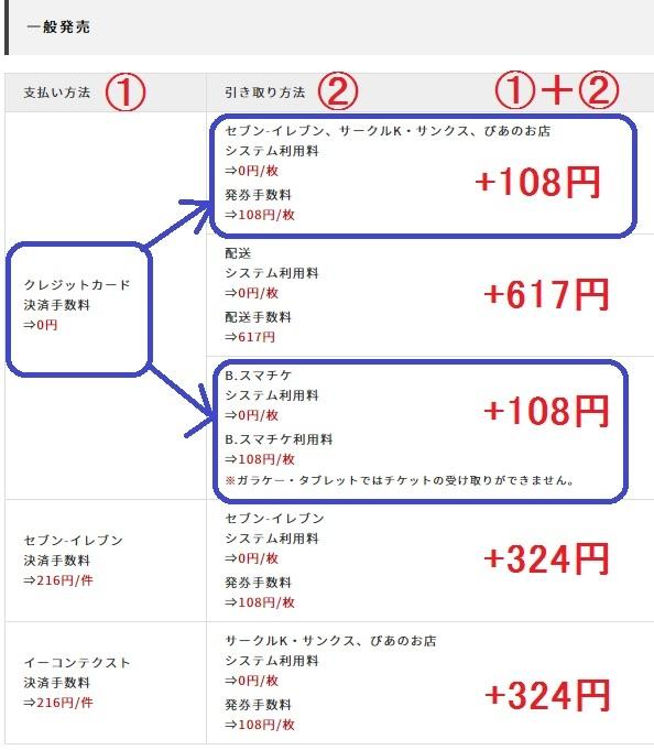 1228発券fee最小.jpg