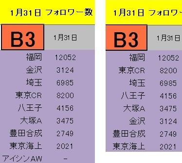 フォロワー数 (2).jpg
